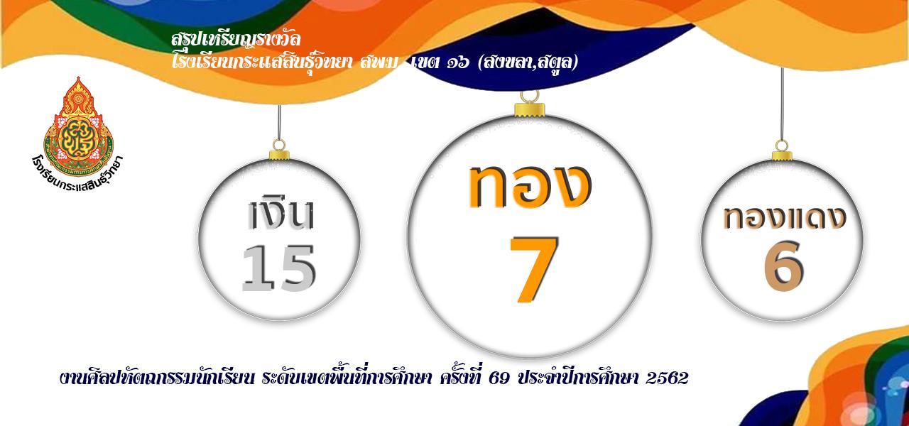 สรุปเหรียญรางวัล โรงเรียนกระแสสินธุ์วิทยา สพม. เขต ๑๖ งานศิลปหัตถกรรมนักเรียน ครั้งที่ 69 ปีการศึกษา 2562 ระดับเขต